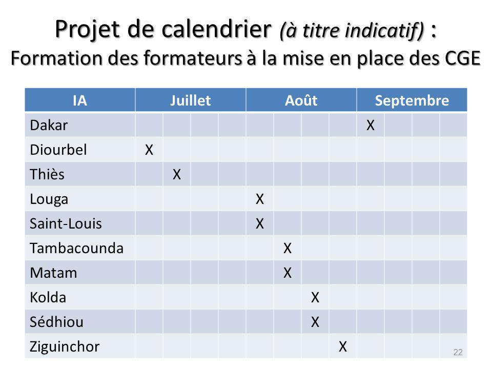 Projet de calendrier (à titre indicatif) : Formation des formateurs à la mise en place des CGE