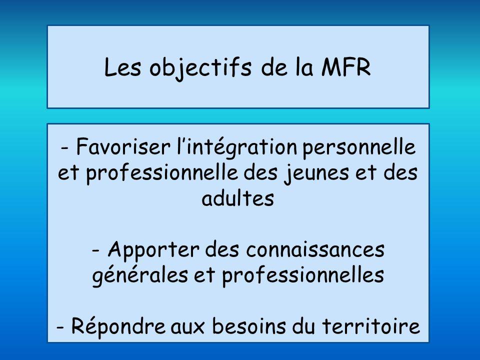 Les objectifs de la MFR Favoriser l'intégration personnelle et professionnelle des jeunes et des adultes.