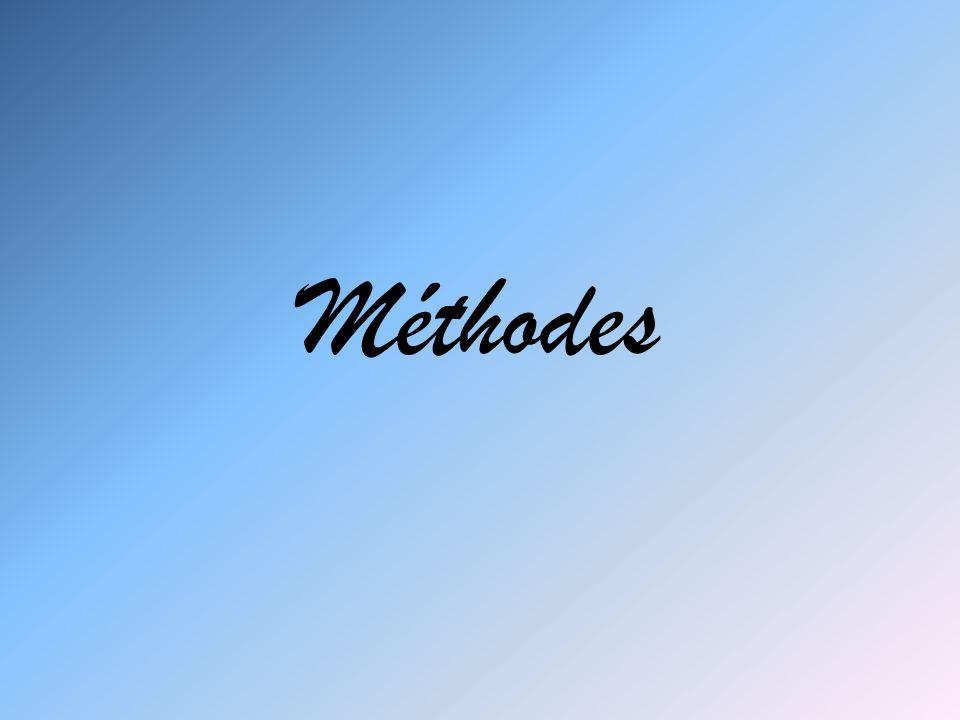 Méthodes