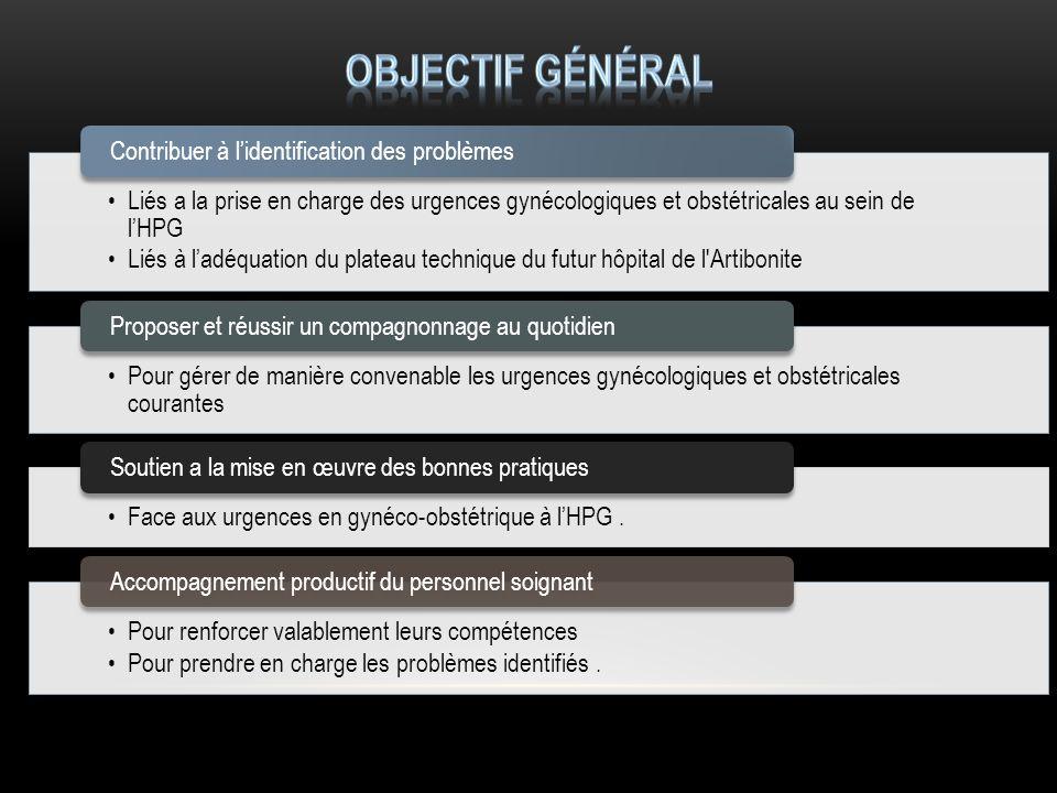 Objectif général Liés a la prise en charge des urgences gynécologiques et obstétricales au sein de l'HPG.