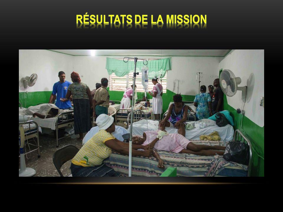 Résultats de la mission