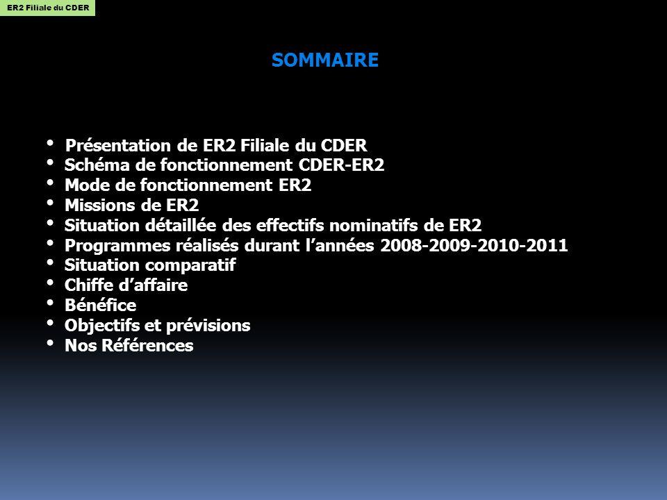 SOMMAIRE Présentation de ER2 Filiale du CDER