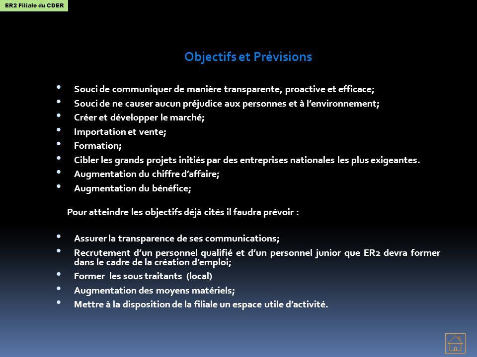 Objectifs et Prévisions