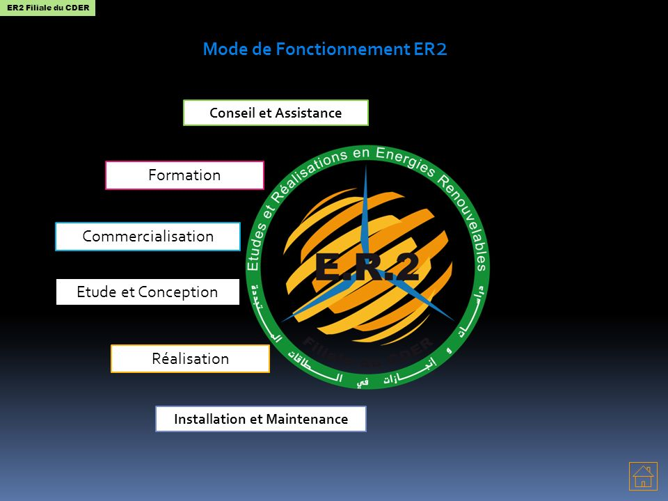 Installation et Maintenance