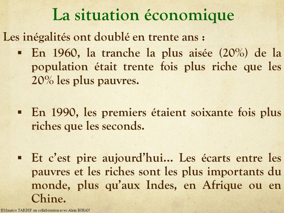 La situation économique