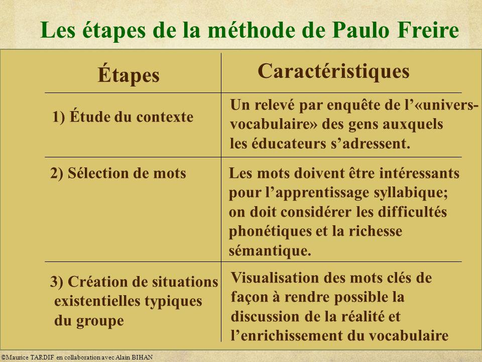 Les étapes de la méthode de Paulo Freire