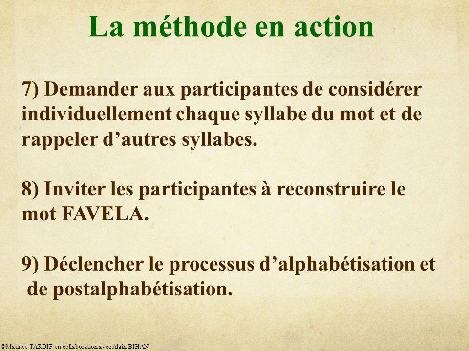 La méthode en action 7) Demander aux participantes de considérer