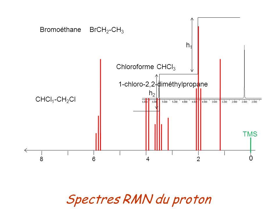 Spectres RMN du proton Bromoéthane BrCH2-CH3 h1 Chloroforme CHCl3