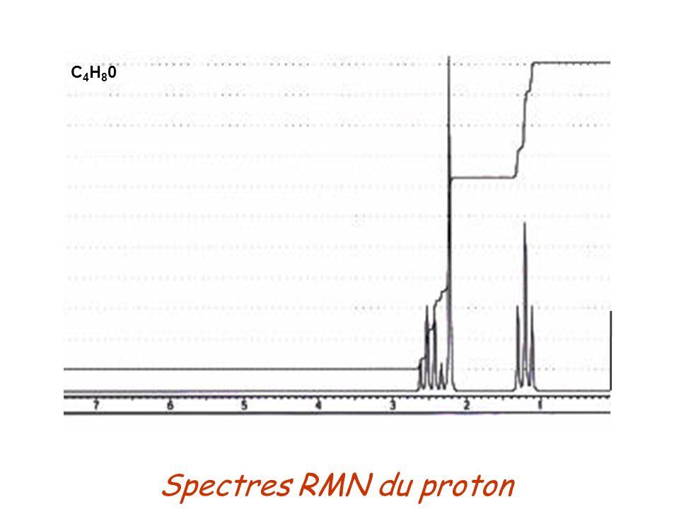 C4H80 Spectres RMN du proton