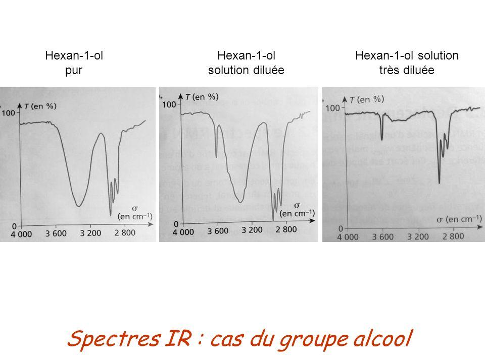 Spectres IR : cas du groupe alcool