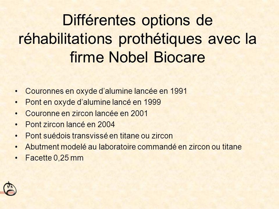 Différentes options de réhabilitations prothétiques avec la firme Nobel Biocare