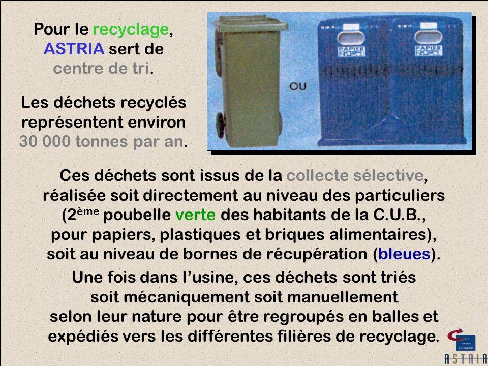 Pour le recyclage, ASTRIA sert de centre de tri.