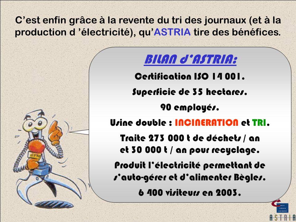 C'est enfin grâce à la revente du tri des journaux (et à la production d 'électricité), qu'ASTRIA tire des bénéfices.