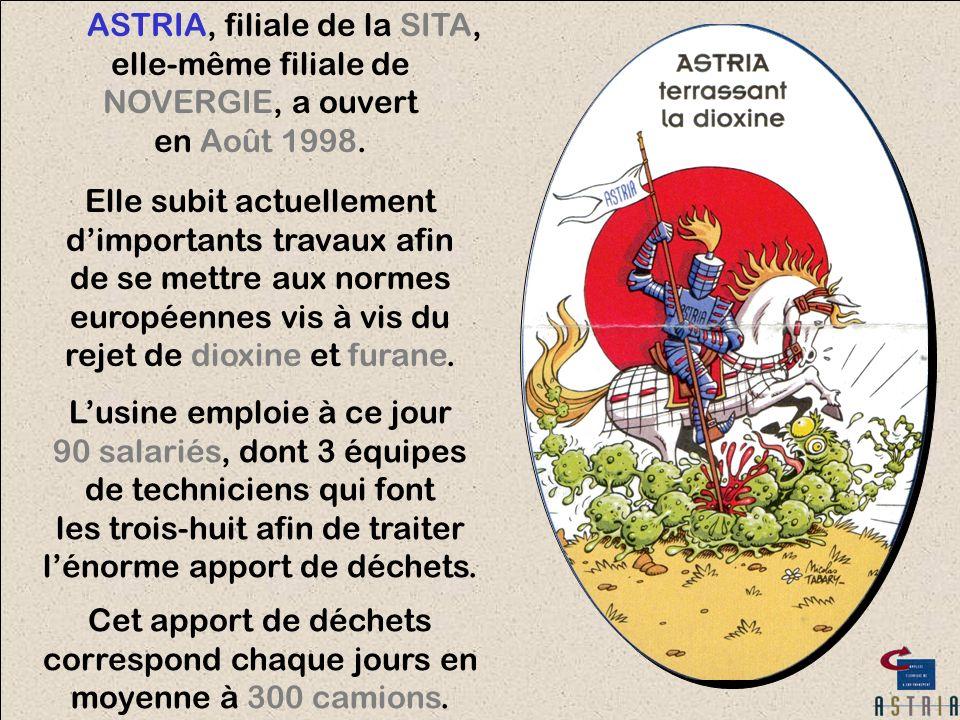 ASTRIA, filiale de la SITA, elle-même filiale de NOVERGIE, a ouvert en Août 1998.