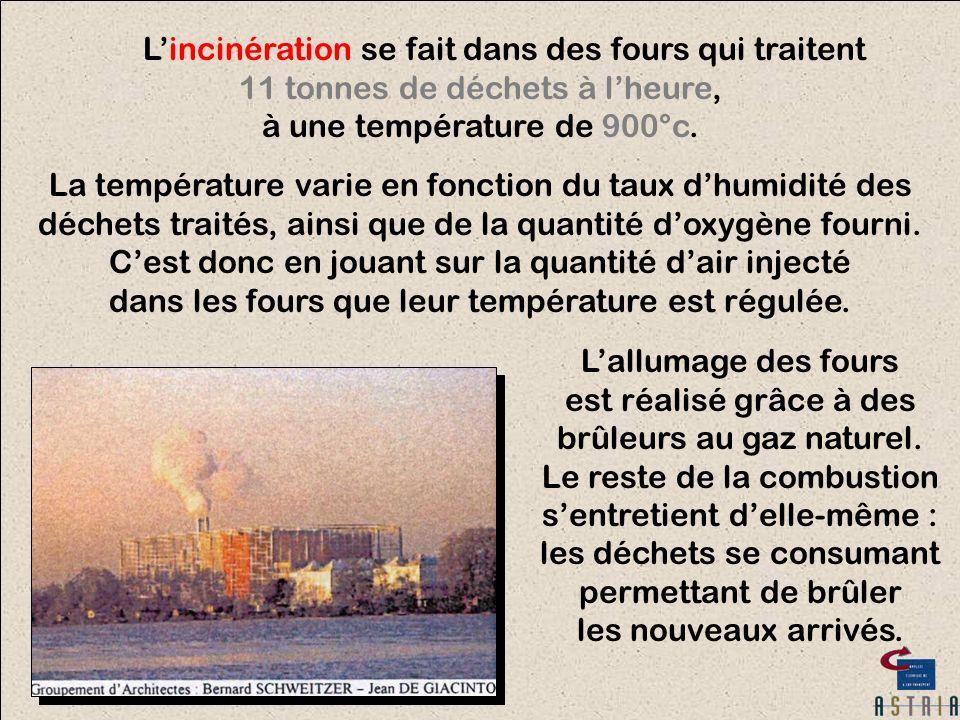 L'incinération se fait dans des fours qui traitent 11 tonnes de déchets à l'heure, à une température de 900°c.