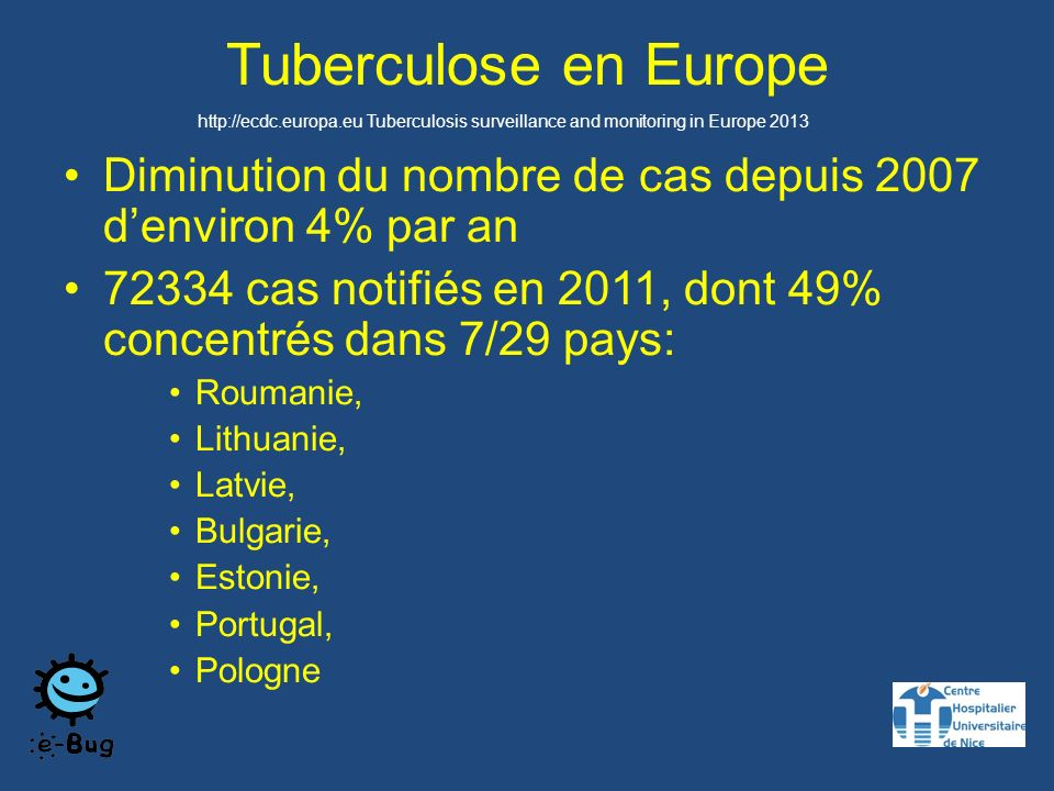 Tuberculose en Europe http://ecdc.europa.eu Tuberculosis surveillance and monitoring in Europe 2013.