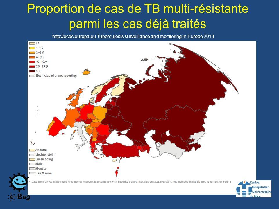 Proportion de cas de TB multi-résistante parmi les cas déjà traités