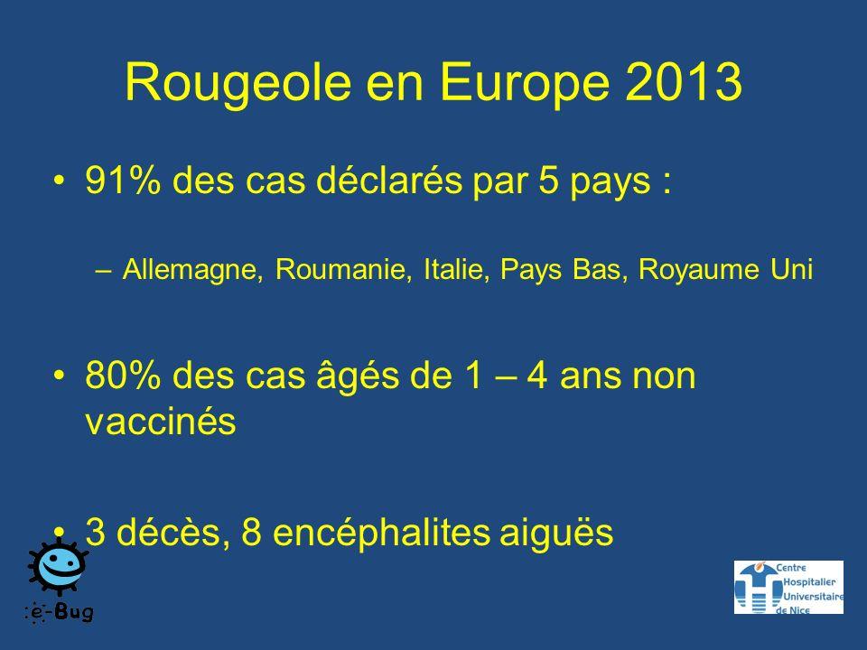 Rougeole en Europe 2013 91% des cas déclarés par 5 pays :