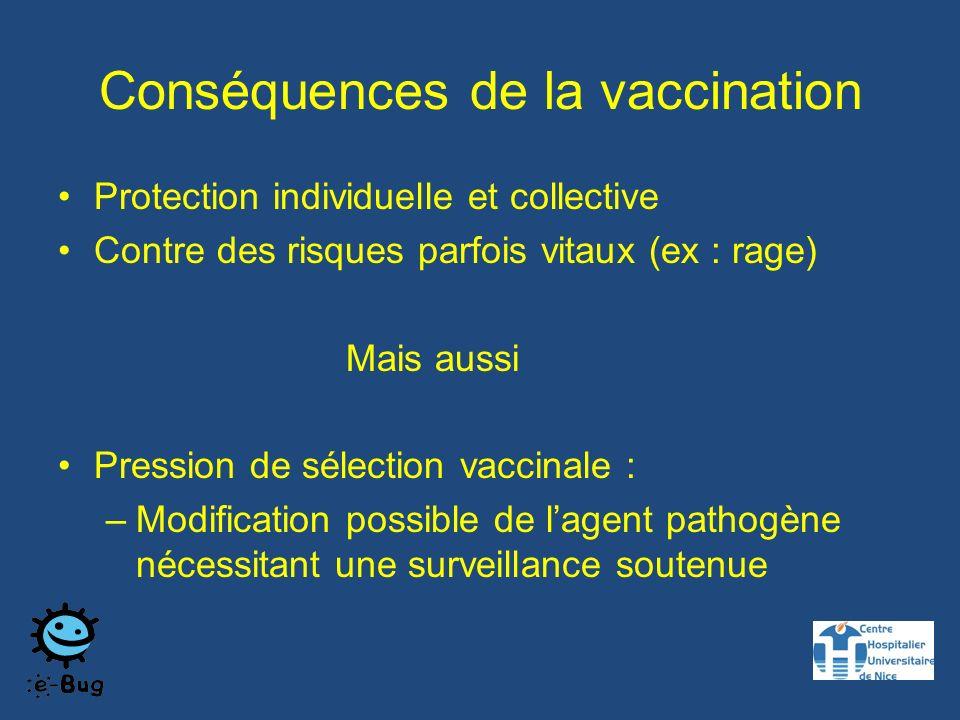 Conséquences de la vaccination