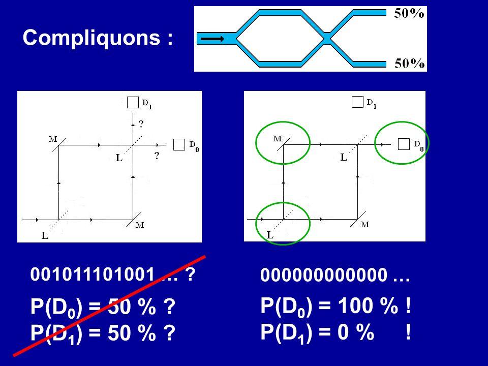 Compliquons : P(D0) = 50 % P(D0) = 100 % ! P(D1) = 50 %