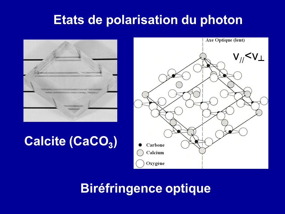 Etats de polarisation du photon