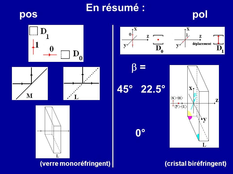En résumé : pos pol b = 45° 22.5° 0° (verre monoréfringent)