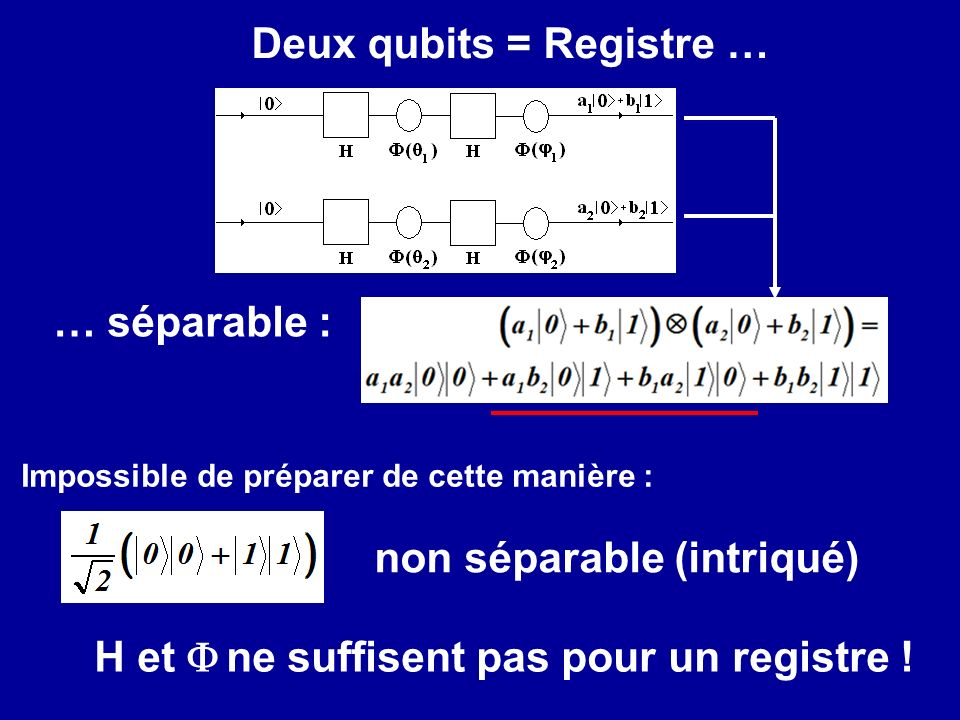 Deux qubits = Registre …