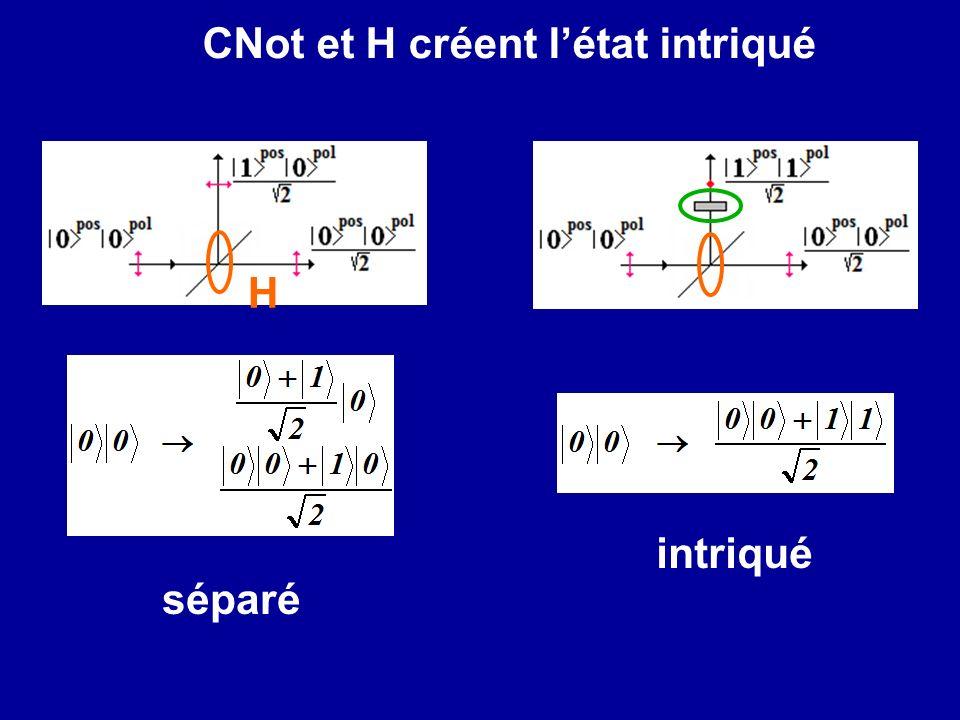 CNot et H créent l'état intriqué