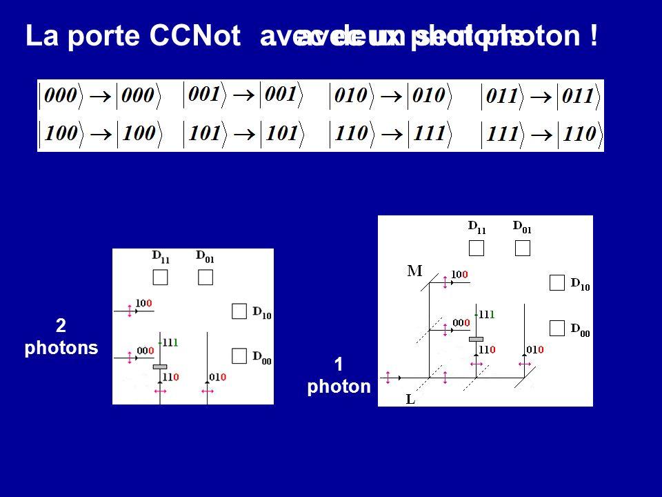La porte CCNot avec deux photons … avec un seul photon ! 2 photons 1