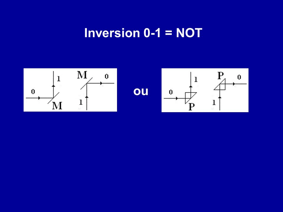 Inversion 0-1 = NOT ou.