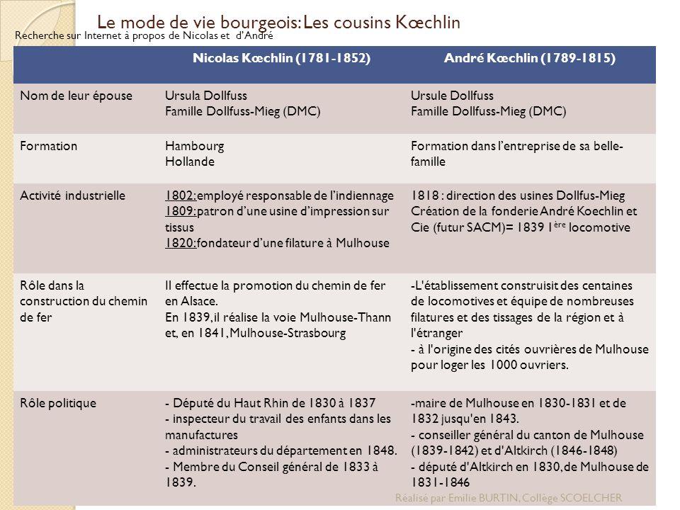 Le mode de vie bourgeois: Les cousins Kœchlin