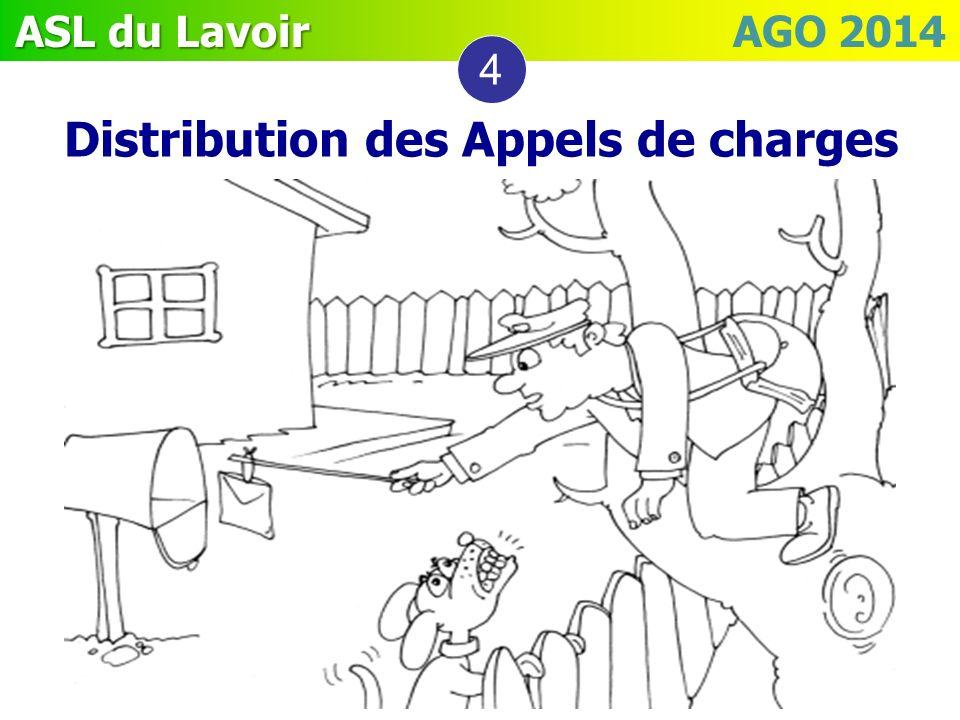 Distribution des Appels de charges