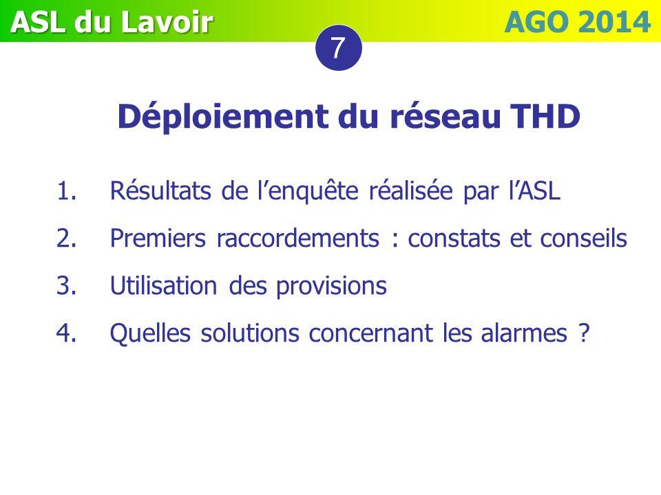 Déploiement du réseau THD