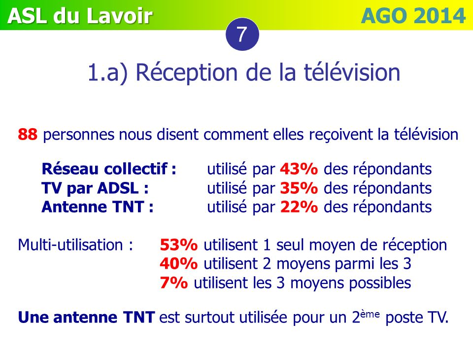 1.a) Réception de la télévision