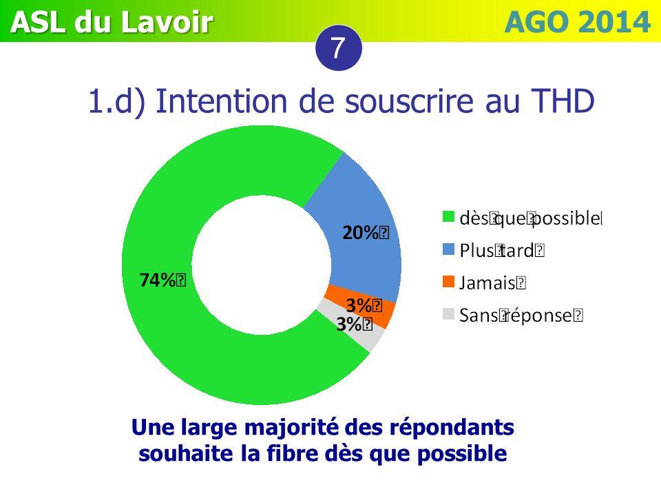Une large majorité des répondants souhaite la fibre dès que possible