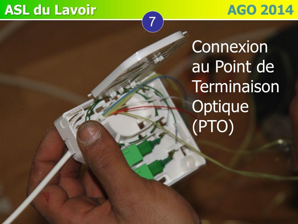 Connexion au Point de Terminaison Optique