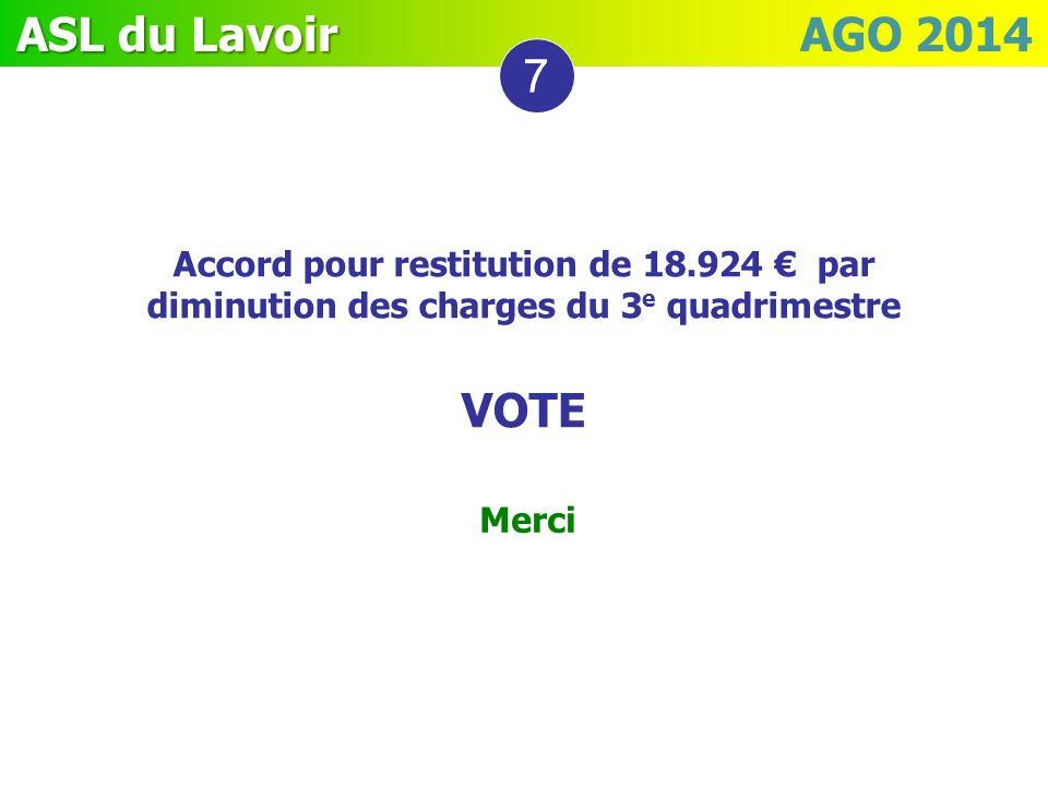 7 Accord pour restitution de 18.924 € par diminution des charges du 3e quadrimestre VOTE Merci