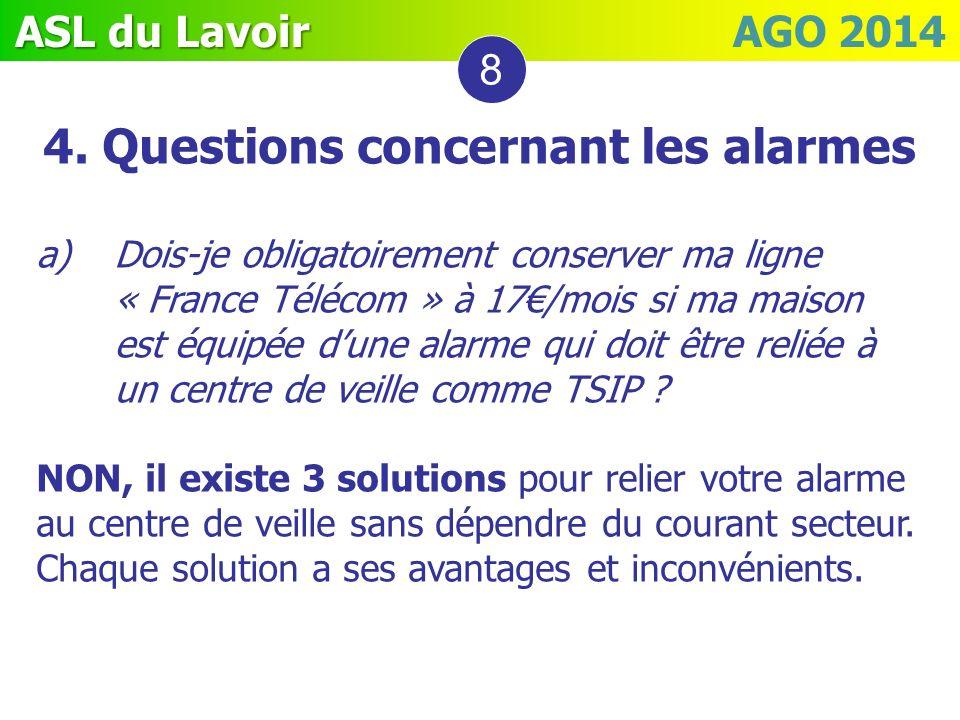 4. Questions concernant les alarmes