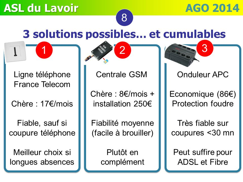 3 solutions possibles… et cumulables