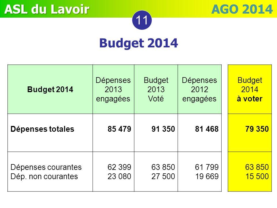 11 Budget 2014 Budget 2014 Dépenses 2013 engagées Budget 2013 Voté