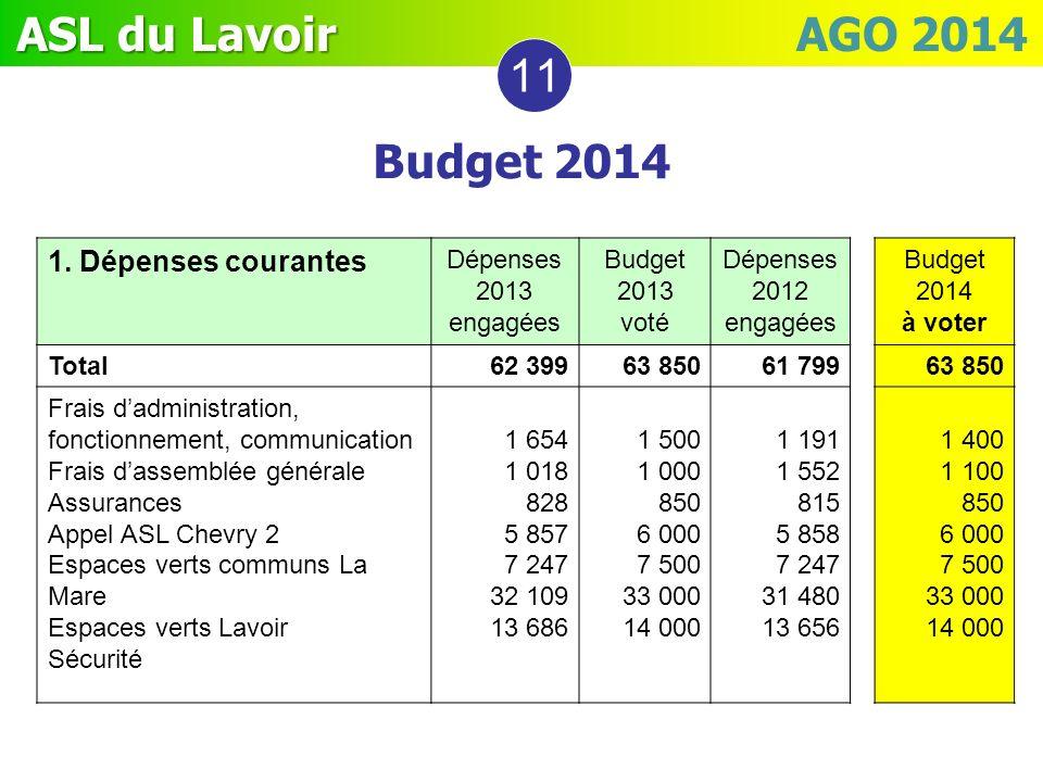 11 Budget 2014 1. Dépenses courantes Dépenses 2013 engagées