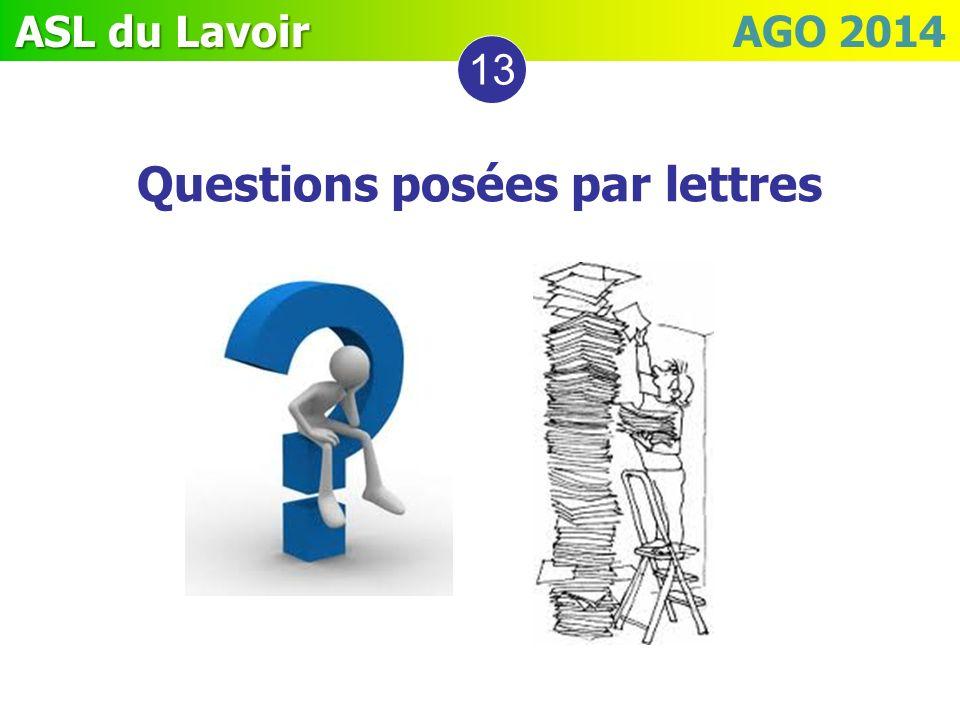 Questions posées par lettres