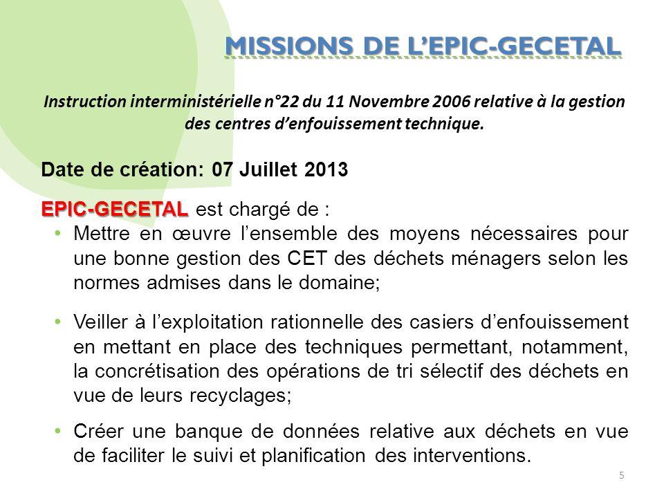 MISSIONS DE L'EPIC-GECETAL