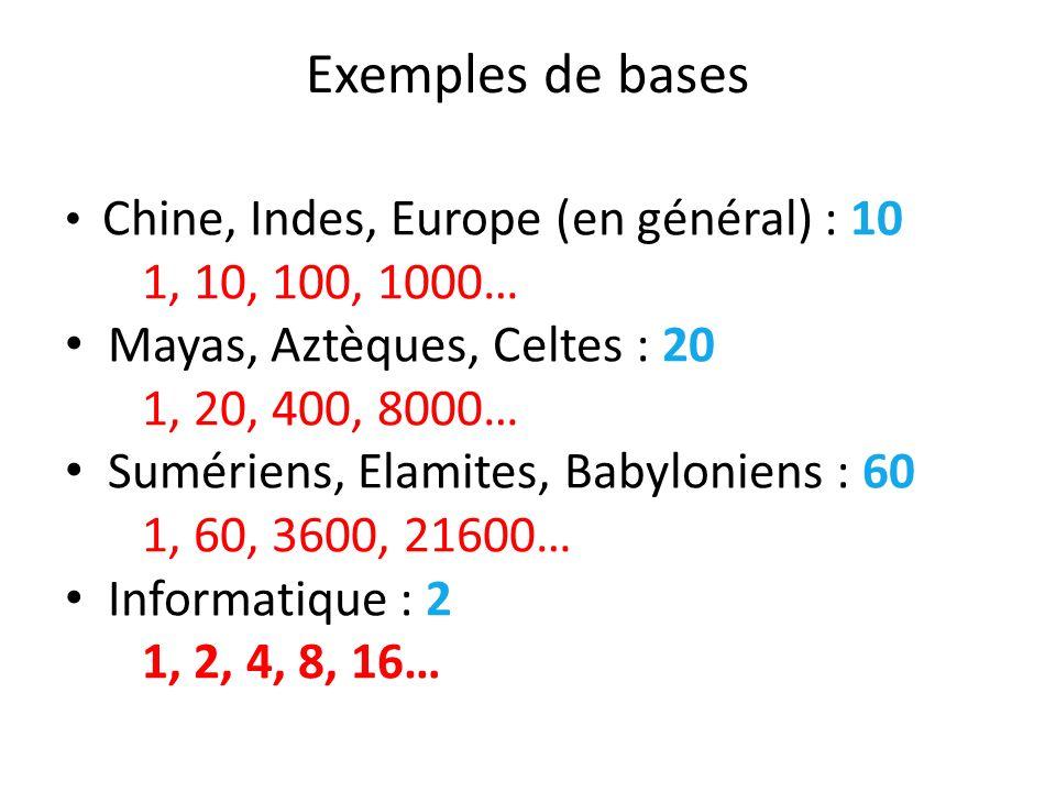 Exemples de bases 1, 10, 100, 1000… Mayas, Aztèques, Celtes : 20