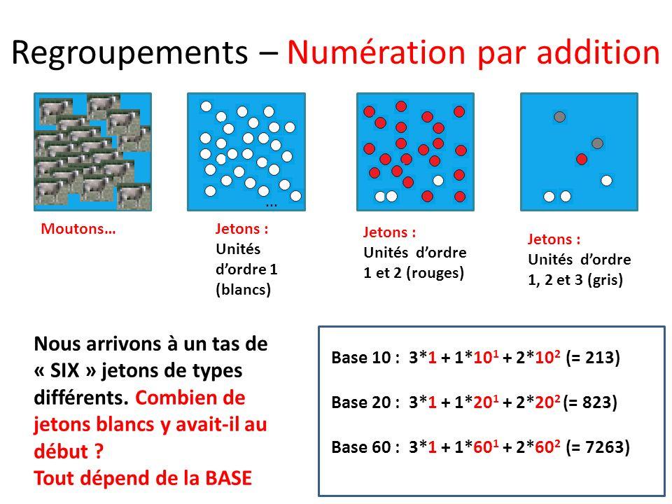Regroupements – Numération par addition