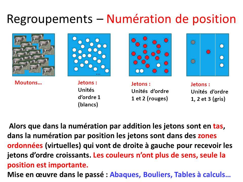 Regroupements – Numération de position