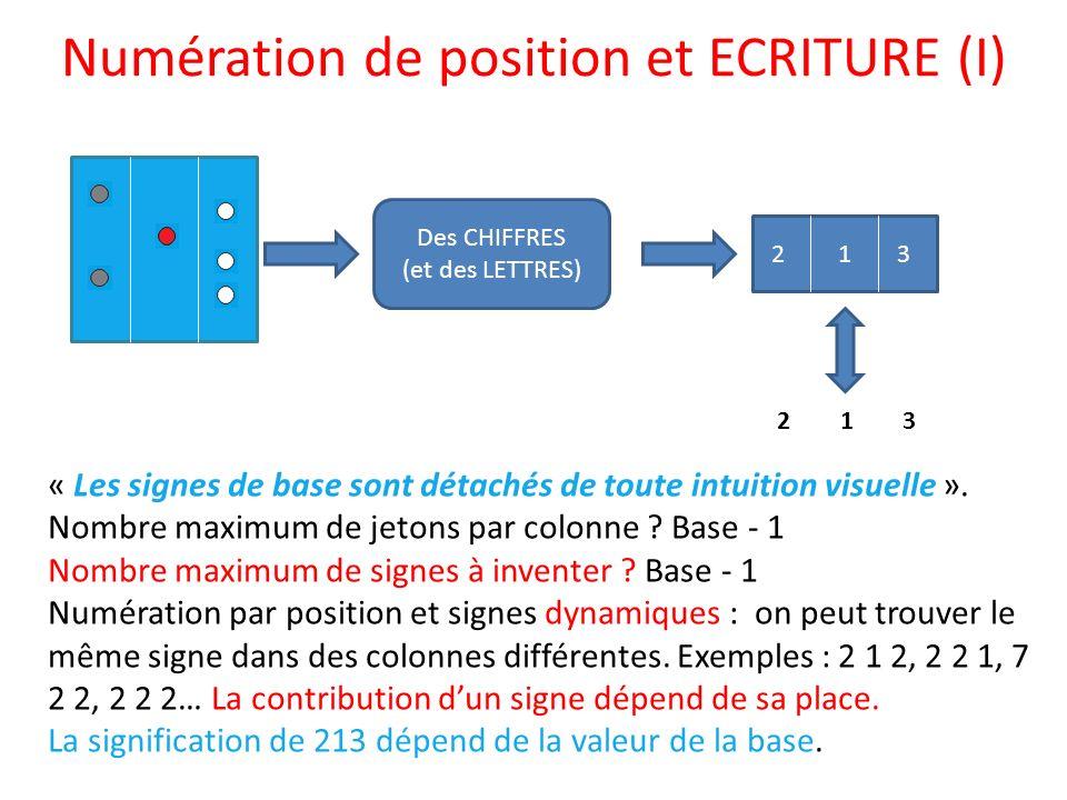 Numération de position et ECRITURE (I)