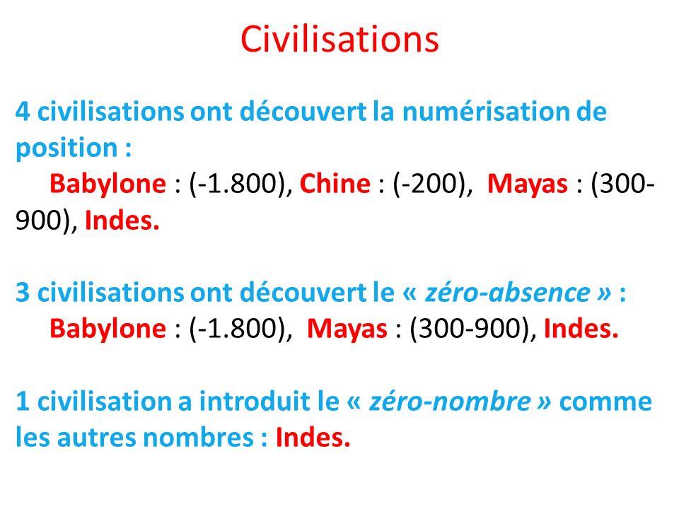 Civilisations 4 civilisations ont découvert la numérisation de position : Babylone : (-1.800), Chine : (-200), Mayas : (300-900), Indes.