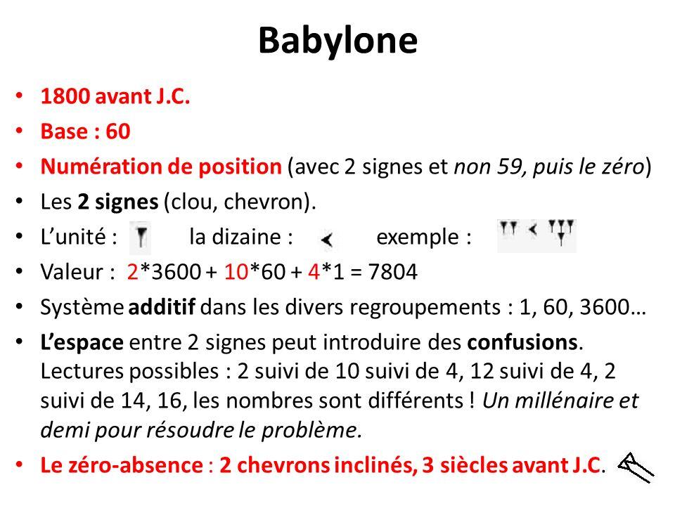Babylone 1800 avant J.C. Base : 60