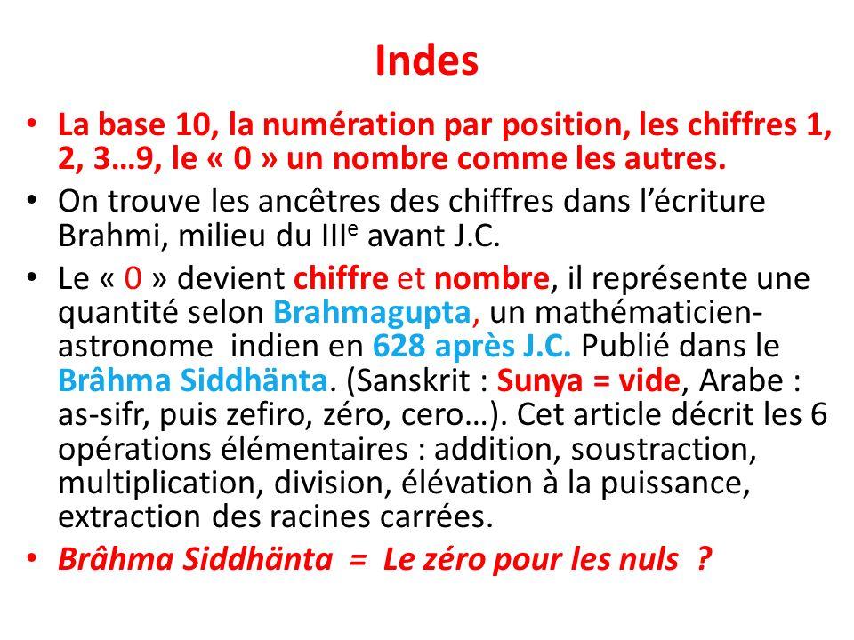 Indes La base 10, la numération par position, les chiffres 1, 2, 3…9, le « 0 » un nombre comme les autres.